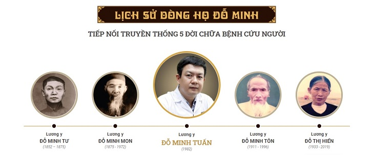 Đỗ Minh Đường có truyền thống 5 đời chữa bệnh bằng y học cổ truyền