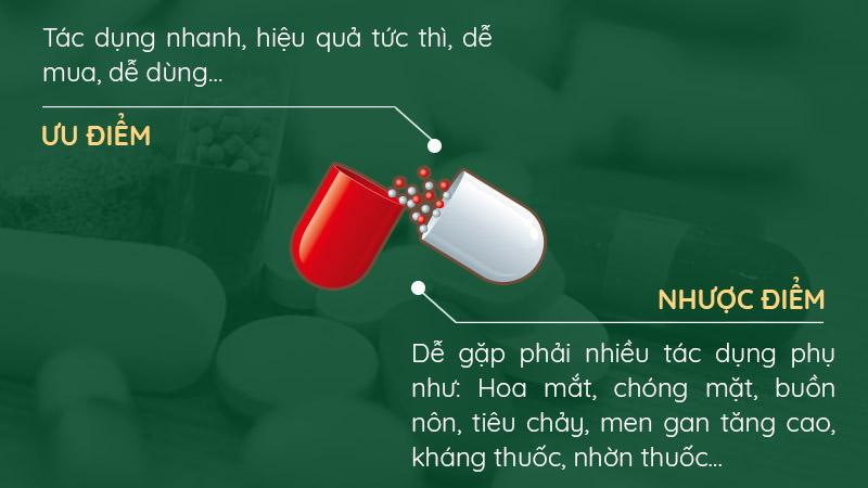 Lưu ý khi dùng tân dược trị mề đay
